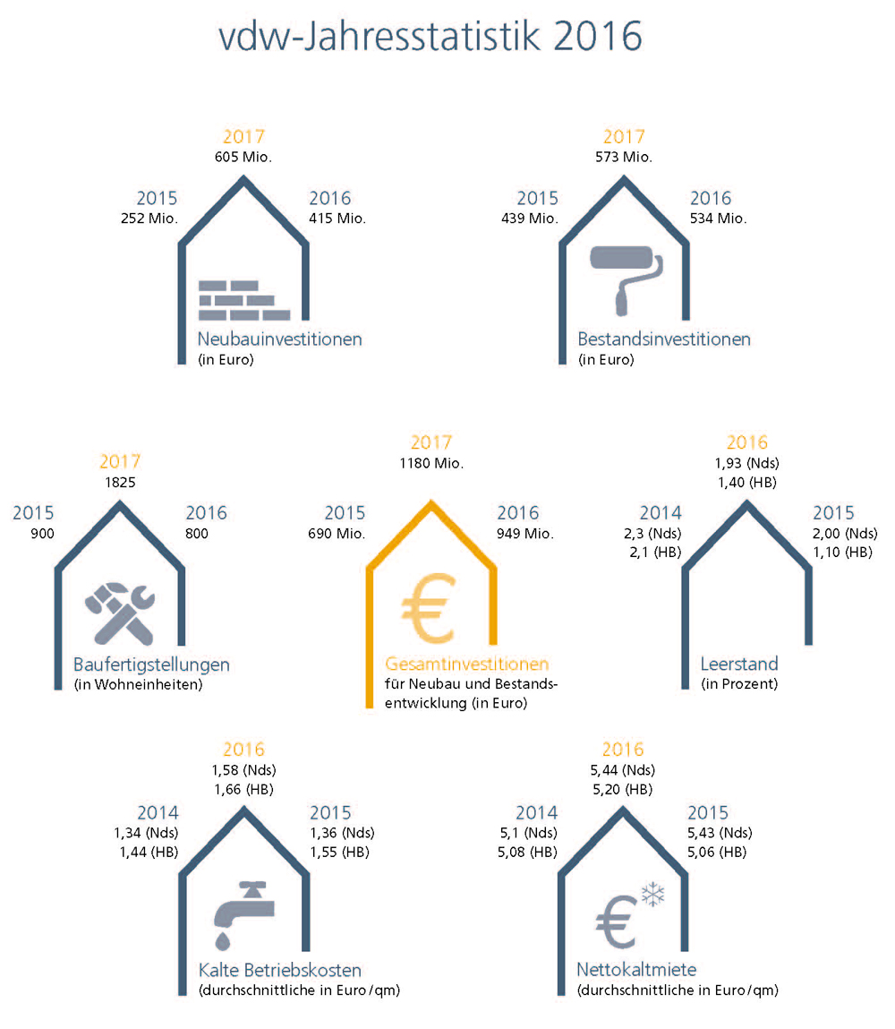 2017-08-30-vdw-Statistik-web
